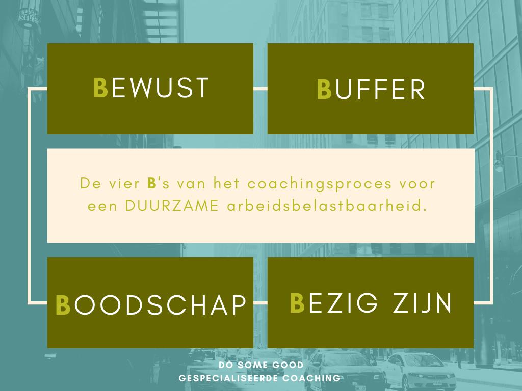 DSG coachingsproces BBBB